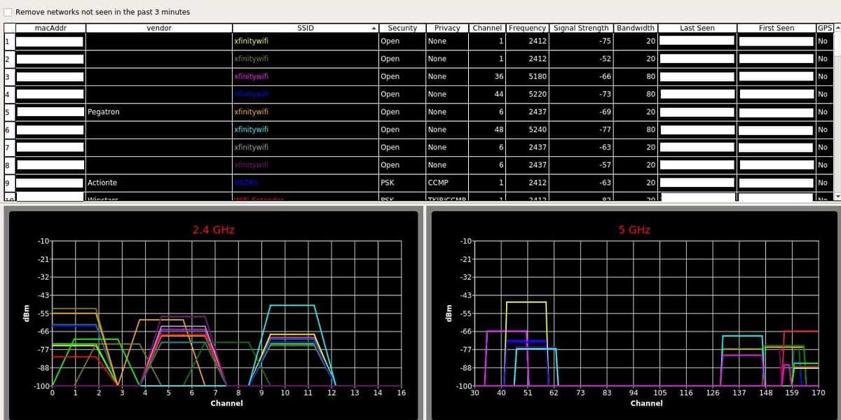 WiFi Analyzer Software for Windows 7,10