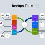Popular DevOps Tools